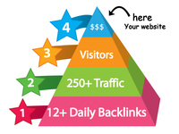 provide 50 SEO Backlinks to website to improve it