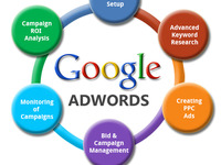 build a glorious adwords search campaign for you