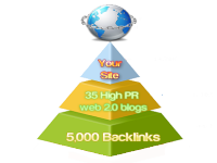 create a highly effective SEO Backlink link pyramid with HIGH PR web 2.0 properties!
